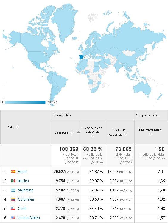 contratar-publicidad-en-blogs